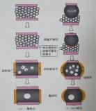BGA焊点中空洞的形成原因有哪些?