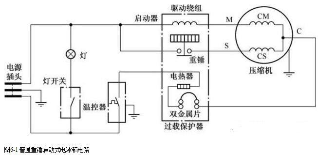 直冷式电冰箱的特点_直冷式电冰箱电路