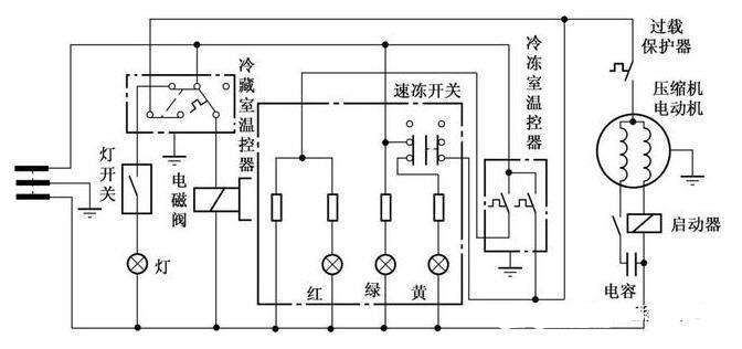 双温双控直冷式电冰箱电路图