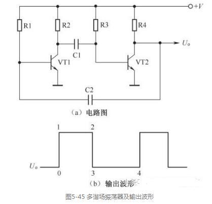 多谐场振荡器振荡过程分析