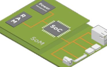嵌入式视觉处理器解决方案的编程环境是什么