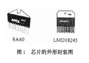 基于SA60芯片和LMD18245芯片的驱动直流电机应用电路设计