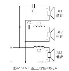 三分频扬声器电路图
