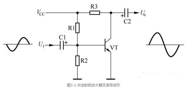 三極管放大電路的識圖技巧