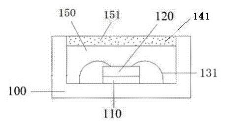 LED发光二极管的多种形式封装结构及技术解析