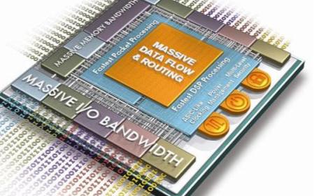 我国FPGA产业该如何实现高速化发展
