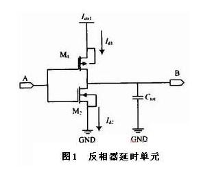 以太网物理层芯片时钟同步PLL的设计方案