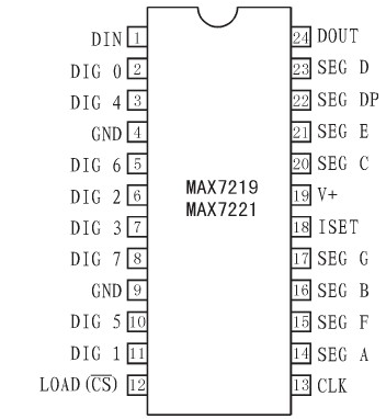 基于MAX7219芯片的大尺寸LED数码显示驱动电路设计