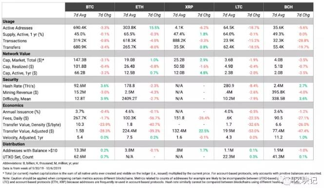 Tether供应量与比特币价格之间的关系分析