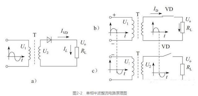 单相半波整流滤波电路原理图
