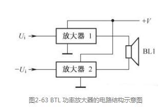 BTL功率放大器的电路结构及工作原理