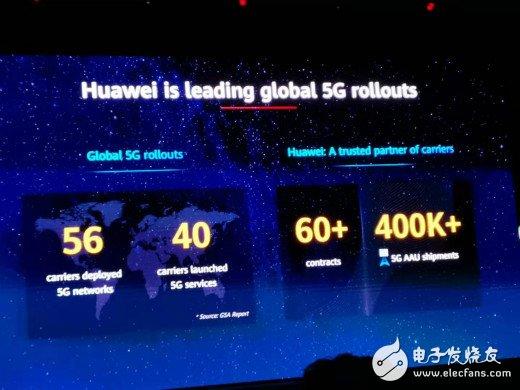 全球已有56个运营商实现了5G网络部署40个运营商正式推出了5G服务