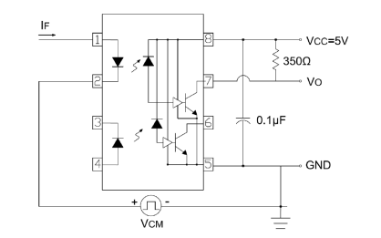 EL0630和EL0631双通道光电耦合器的数据手册免费下载