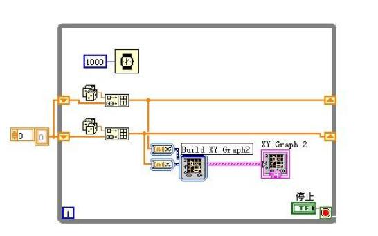 LabVIEW数据存储的TDMS源代码免费下载