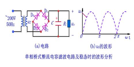 电容滤波的原理及作用
