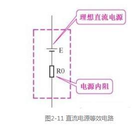 多级放大器的退耦电路分析