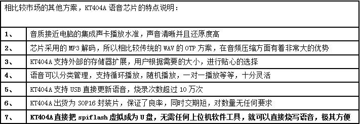 当前语音芯片ic方案选型对比 这篇文章可以说清楚