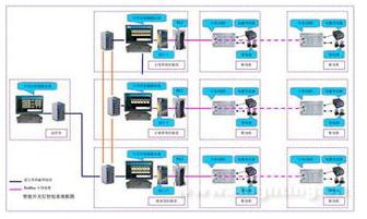 LED照明控制系统中的各种传感器技术介绍