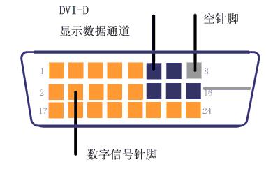 基于FPGA芯片对全彩LED大屏幕系统的控制设计