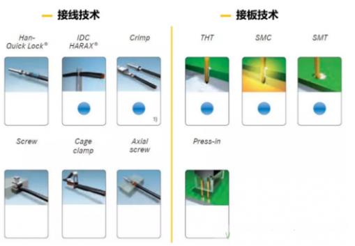 PCB板常用的连接方式有哪些