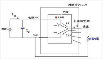高速电路设计中产生电磁干扰的原因分析