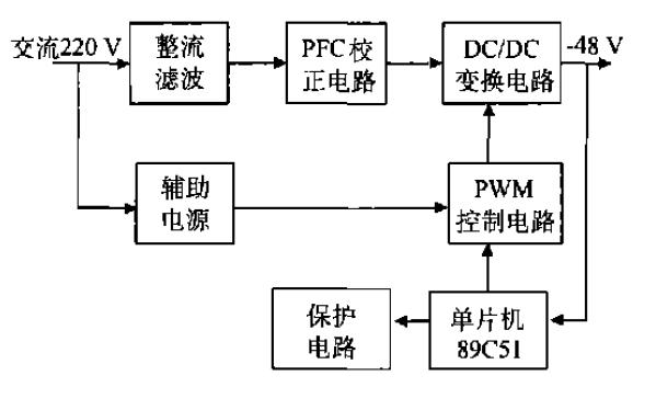 使用89C51单片机控制开关电源的详细资料说明