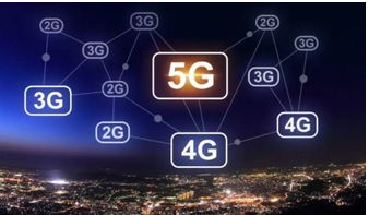 5G预约用户庞大对于5G的发展有什么积极的意义