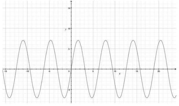 怎么选择滤波电容的容量?