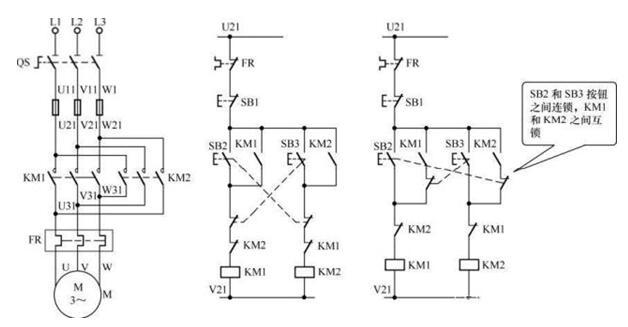 雙重互鎖正反轉控制電路分析