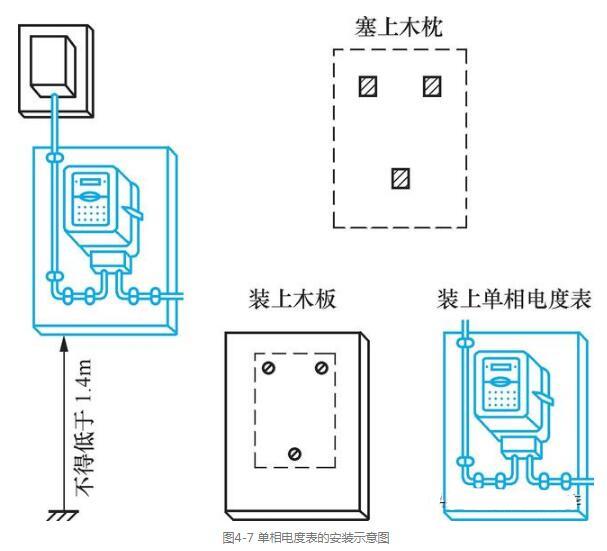 单相电度表的安装与接线