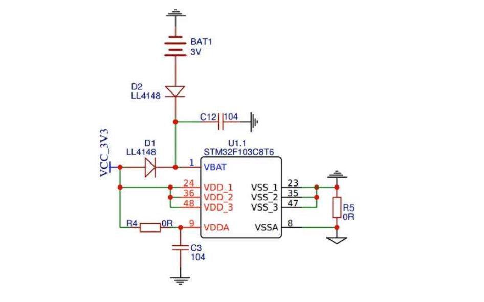 STM32F103C8T6单片机驱动OLED显示屏的系列工程文件和程序免费下载