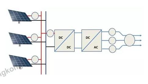 电流传感器在太阳能发电装机中的应用解析