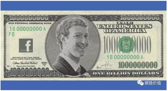 数字货币Libra为什么要选择一篮子货币项目