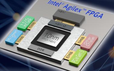GPU和GPP相比谁才是深度学习的未来