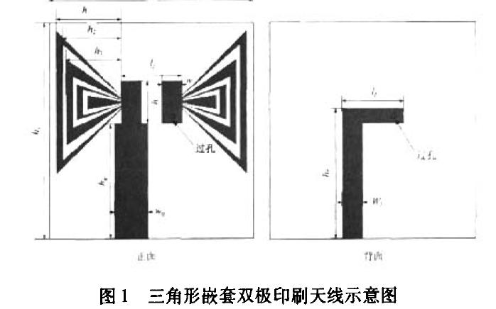 三角环嵌套结构的多频天线模型及其应用实例与仿真实验说明