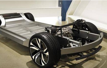 为什么固态电池不能应用在新能源汽车当中