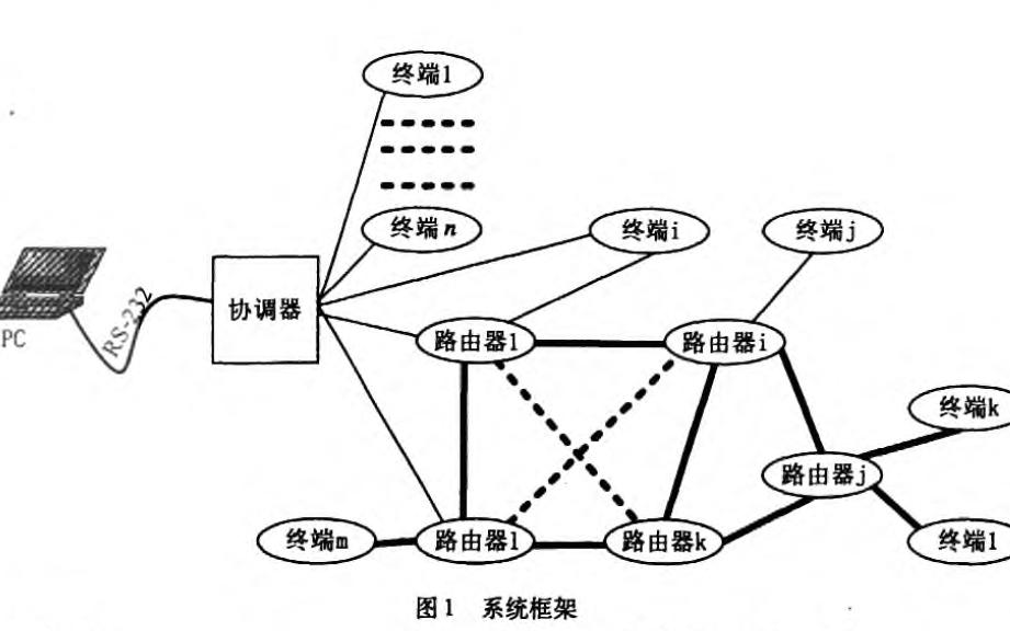 如何使用XBee-Pro模块组建的ZigBee网络的实际应用