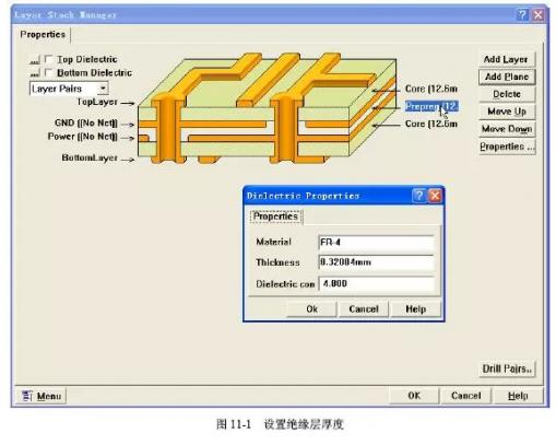 PCB板层叠结构的选择以及叠加原则解析