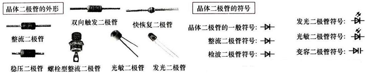 半导体器件的符号和名称