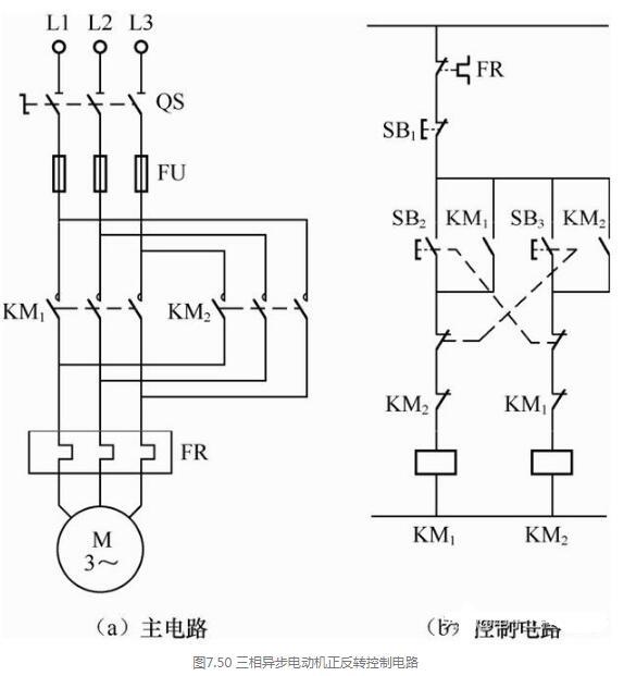 三相異步電動機正反轉控制電路圖
