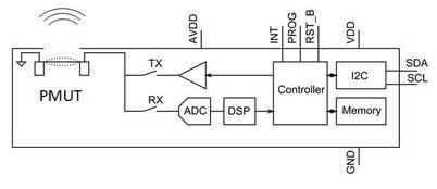 日本TDK公司推出了基于MEMS超声波技术的ToF传感器解决方案
