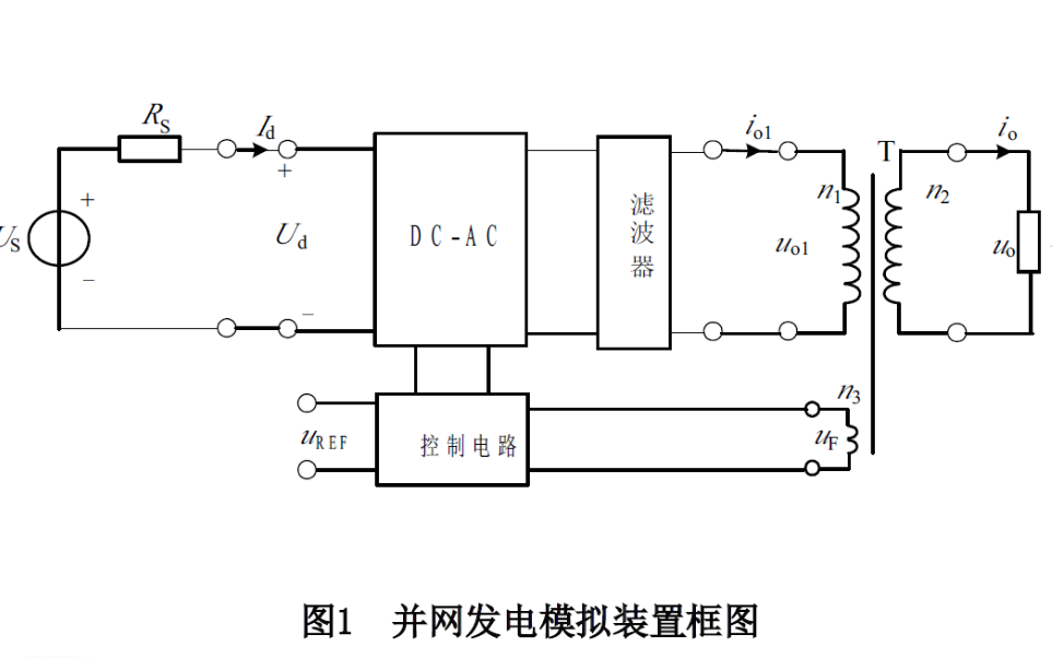 设计光伏并网发电模拟装置的讲解分析
