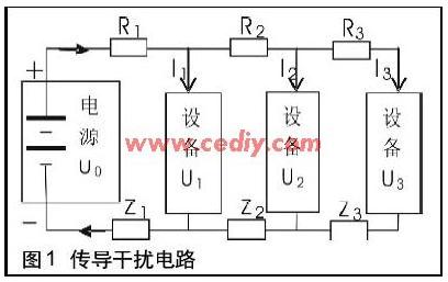 汽车电子设备的电磁兼容性设计