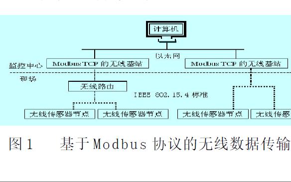 使用MSstate PAN协议栈和嵌入式技术设计无线传感器网络的详细资料说明