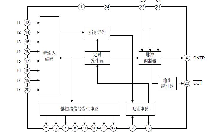 SC50462红外遥控发射电路的数据手册免费下载