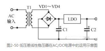 低压差线性稳压器的应用
