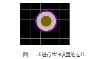 Altium Designer操作技巧批量修改PCB过孔盖油设置方法