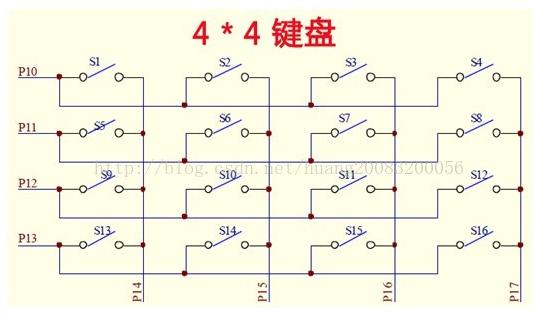 51单片机对4x4矩阵按键的驱动设计