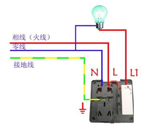 电工应用口诀分享
