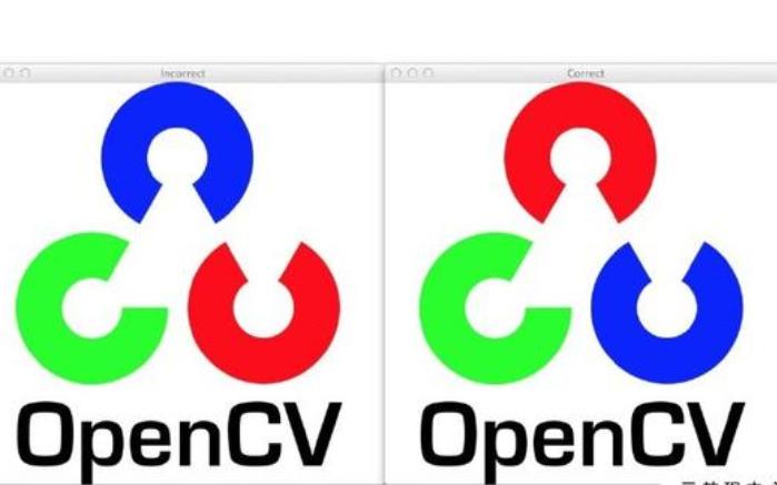 OpenCV的安装和配置教程免费下载
